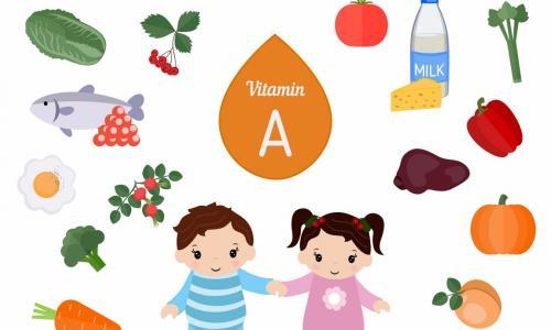 Liều gây ngộ độc của vitamin A